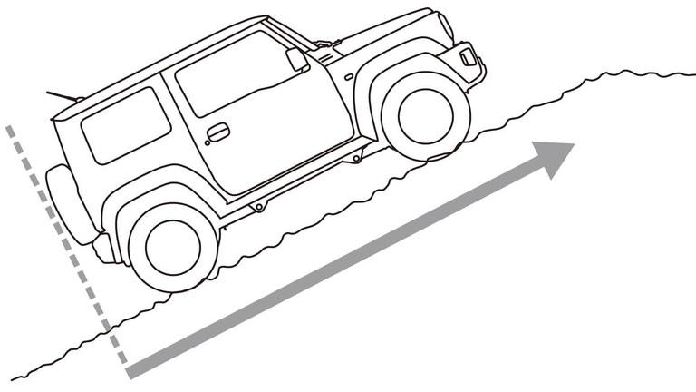 Grafik der Berganfahrhilfe des Suzuki Jimny Hybrid.