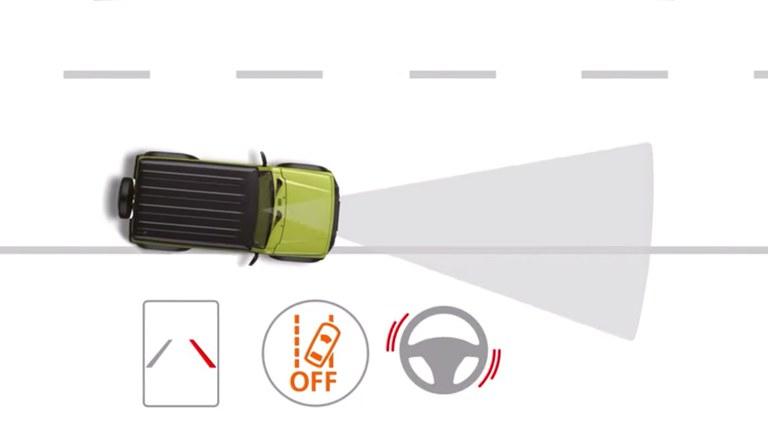Grafik wie das Spurhaltewarnsystem der Suzuki Hybrid Modelle funktioniert.